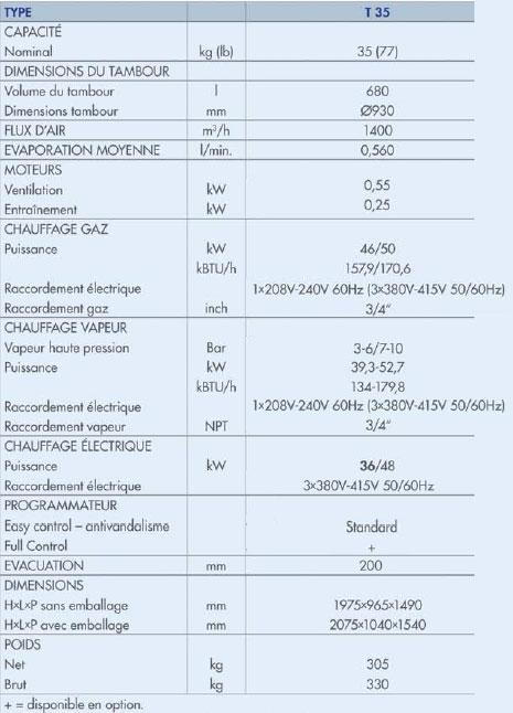 Séchoir industriel - Primus T35
