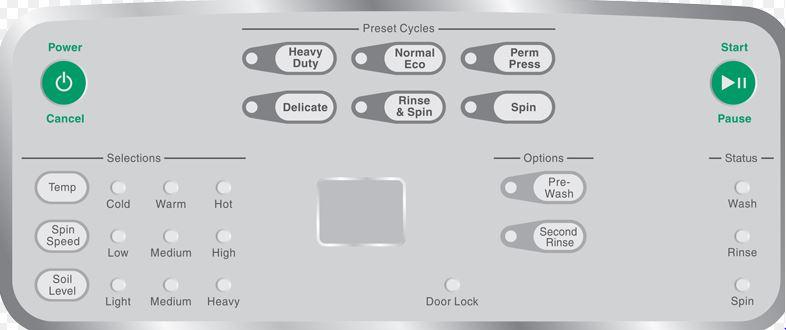 panneau de contrôle électronique lave linge semi-professionnel à chargement sur le dessus cuve suspendue Speed Queen LWN